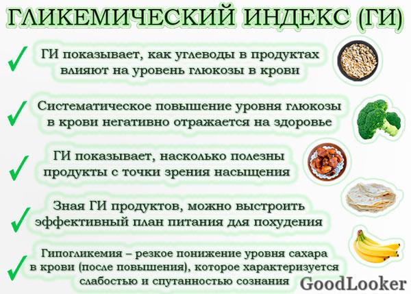 chto-takoe-glikemicheskij-indeks-i-zachem-ego-schitat-2