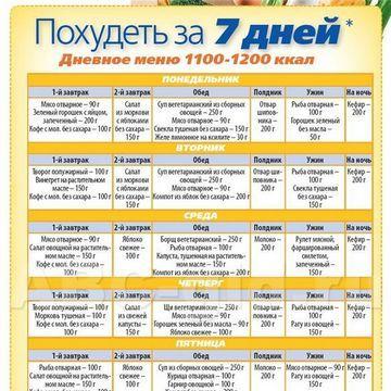 dieta-1200-kalorij-v-den-menyu-na-nedelyu-2