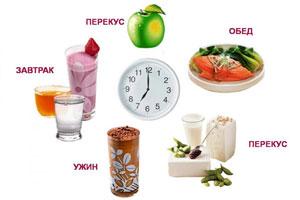 dieta-pp-7-printsipov-diety-menyu-retsepty-otzyvy-2