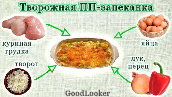 dieticheskij-uzhin-legkij-i-poleznyj-nizkokalorijnyj-pp-dlya-pohudeniya-s-prostymi-retseptami-chto-mozhno-prigotovit-i-est-vecherom-2