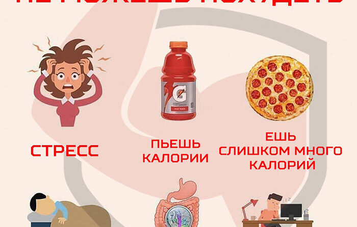 effektivnaya-dieta-s-podschetom-kalorij-2