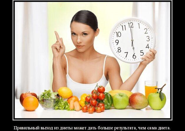 gramotnyj-vyhod-iz-diety-podrobnyj-poryadok-dejstvij-2