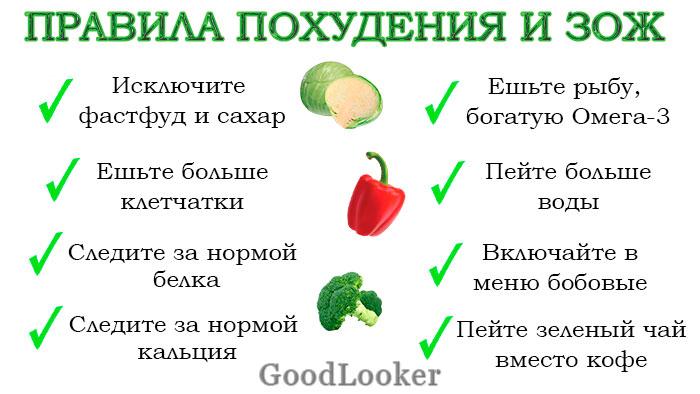 kak-pravilno-pohudet-rekomendatsii-i-pravila-po-pitaniyu-uprazhneniyam-dlya-pohudeniyam-2
