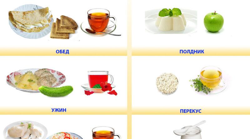 menyu-na-1500-kalorij-v-den-pp-ratsion-pitaniya-na-kkal-dlya-zhenshhin-i-muzhchin-kak-bystro-pohudet-2