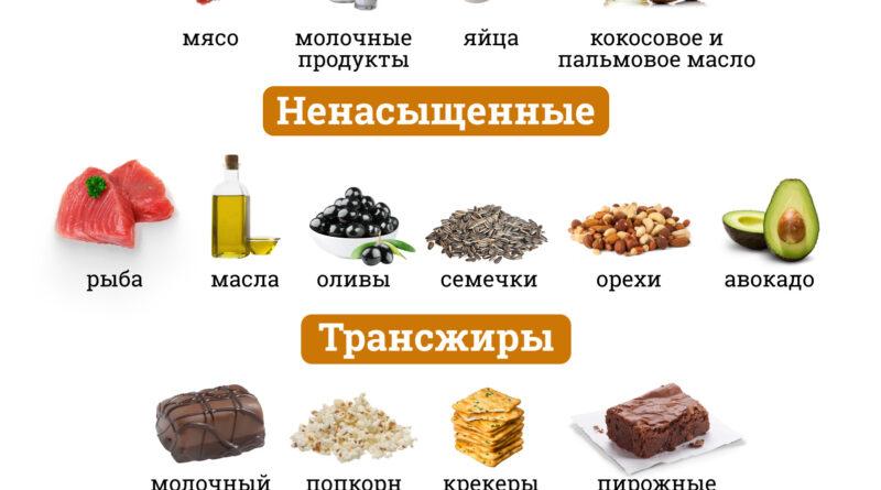 produkty-soderzhashhie-zhiry-2