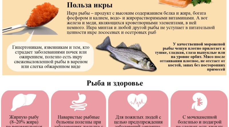 ryba-chem-polezna-dlya-cheloveka-2