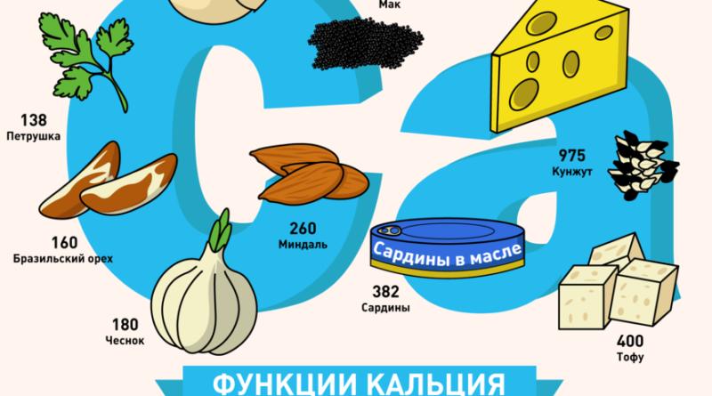 v-kakih-produktah-soderzhitsya-kaltsij-top-produktov-s-vysokim-soderzhaniem-kaltsiya-2